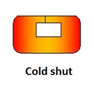 холодный закрытый дефект литья